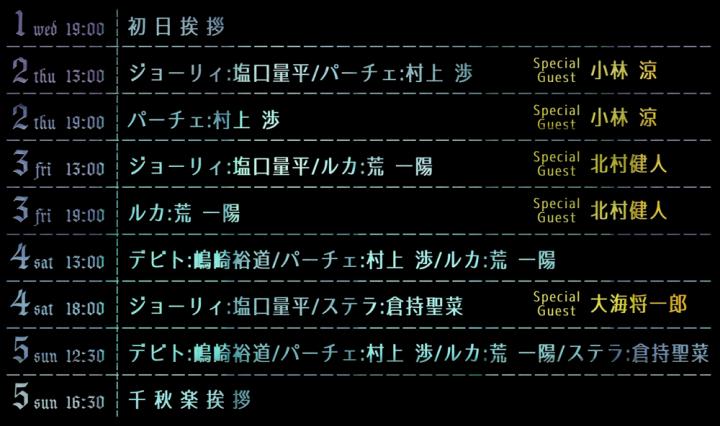 【アルカナ0】アフターイベント表