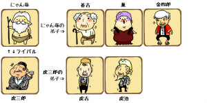 『猫じぃを探せ!』キャラクター (C)Visualworks